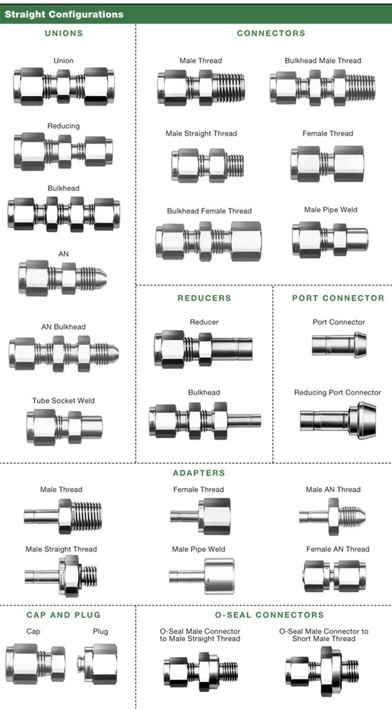 Compression fitting tube fittings manufacturer new eagle